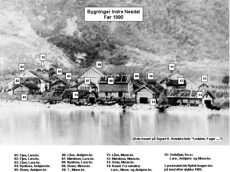 lodalen kart LODALEN Gardsbruk Innledning Nesdal Bruk i Indre Nesdal Bruk i  lodalen kart